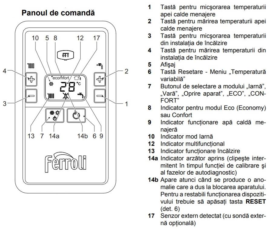 Panoul de comanda al centralei termice Ferroli BlueHelix Alpha