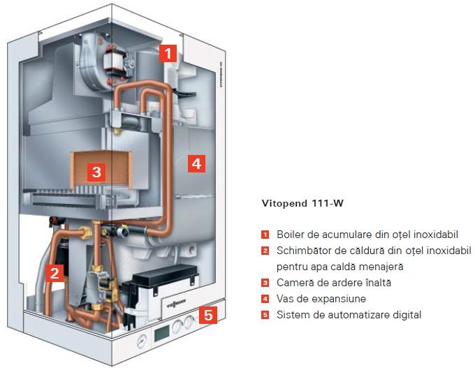 Centrale termice cu boiler Viessmann Vitopend 111-W