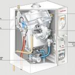 Detalii Centrale termice cu condensare Thermo Condens WTC-A