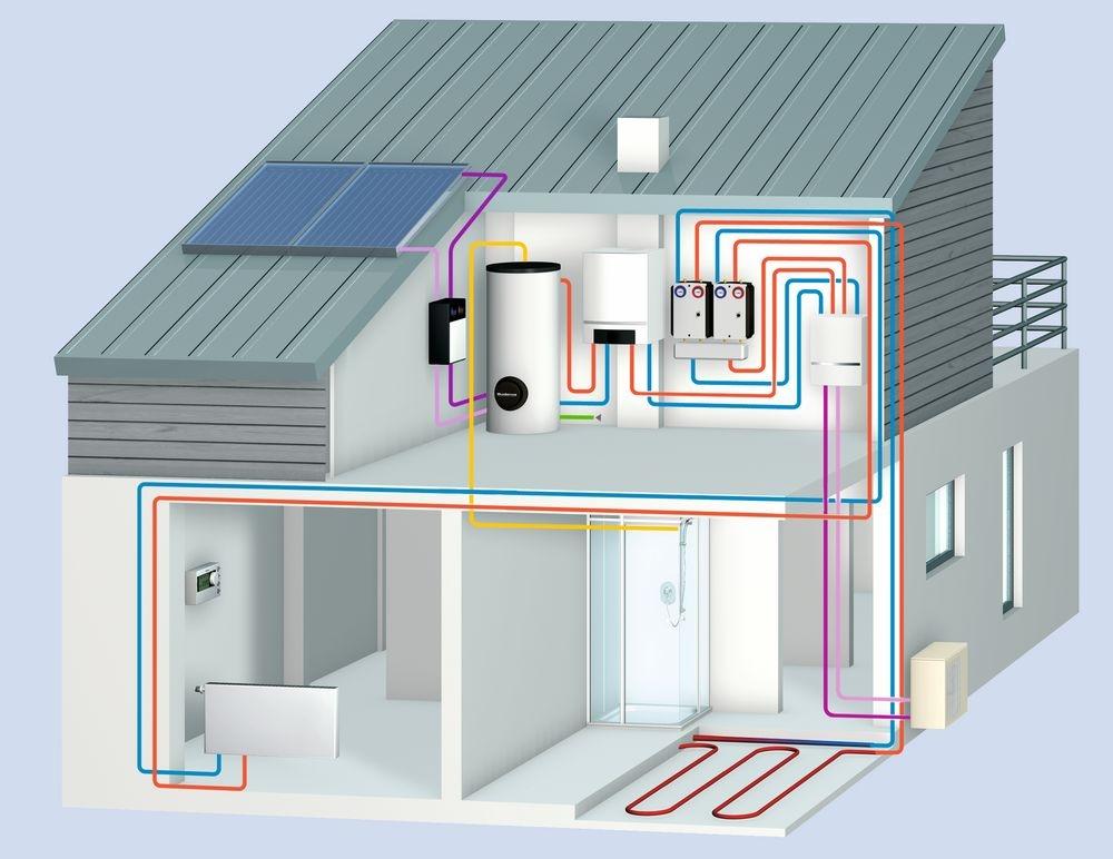 Pompe de caldura hibride aer/apa